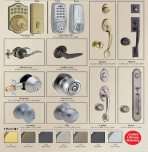 Hardware Collection (Safety & Security)